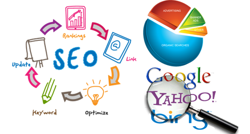 Image result for SEO Web Marketing